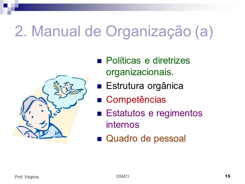 OSM1115 Prof. Virginia 2. Manual de Organização (a) Políticas e diretrizes organizacionais. Estrutura orgânica Competências Estatutos e regimentos int