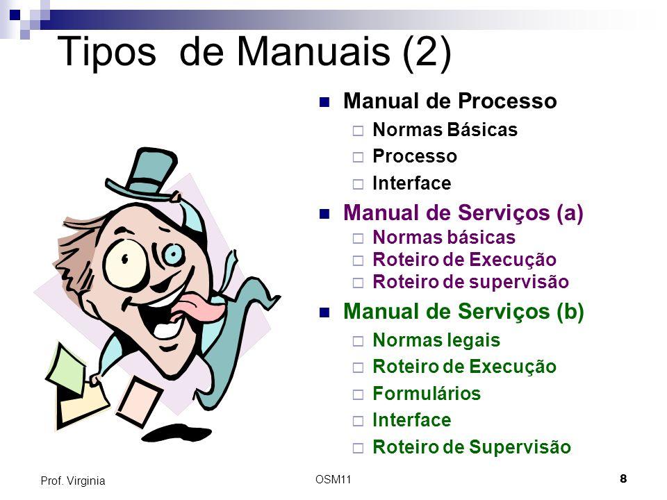 OSM118 Prof. Virginia Tipos de Manuais (2) Manual de Processo Normas Básicas Processo Interface Manual de Serviços (a) Normas básicas Roteiro de Execu