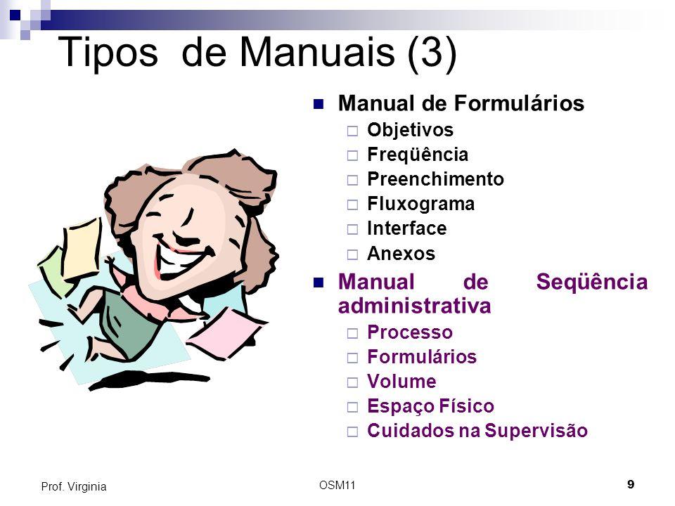 OSM119 Prof. Virginia Tipos de Manuais (3) Manual de Formulários Objetivos Freqüência Preenchimento Fluxograma Interface Anexos Manual de Seqüência ad