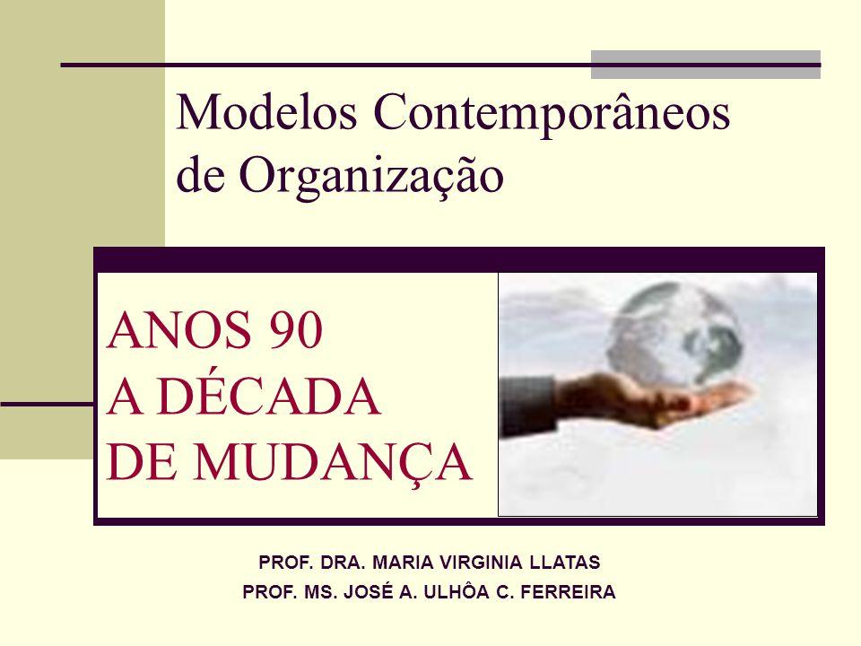 Modelos Contemporâneos de Organização ANOS 90 A DÉCADA DE MUDANÇA PROF. DRA. MARIA VIRGINIA LLATAS PROF. MS. JOSÉ A. ULHÔA C. FERREIRA