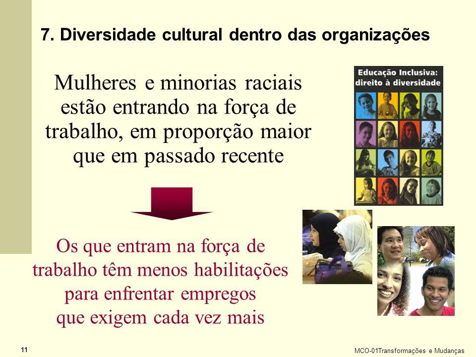MCO-01Transformações e Mudanças 11 7. Diversidade cultural dentro das organizações Mulheres e minorias raciais estão entrando na força de trabalho, em