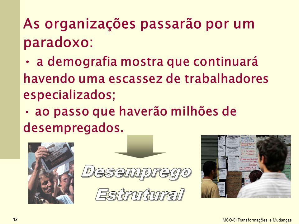 MCO-01Transformações e Mudanças 12 As organizações passarão por um paradoxo: a demografia mostra que continuará havendo uma escassez de trabalhadores