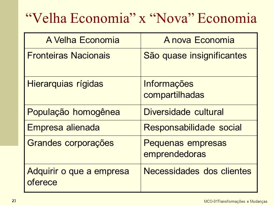 MCO-01Transformações e Mudanças 23 Velha Economia x Nova Economia A Velha EconomiaA nova Economia Fronteiras NacionaisSão quase insignificantes Hierar