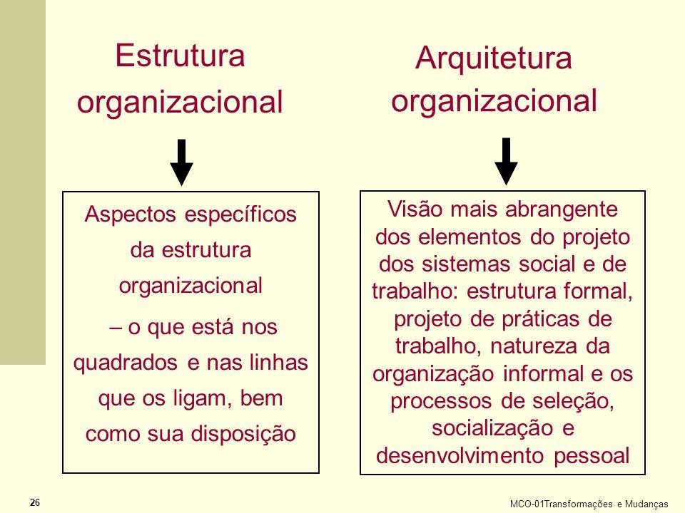MCO-01Transformações e Mudanças 26 Estrutura organizacional Arquitetura organizacional Aspectos específicos da estrutura organizacional – o que está n