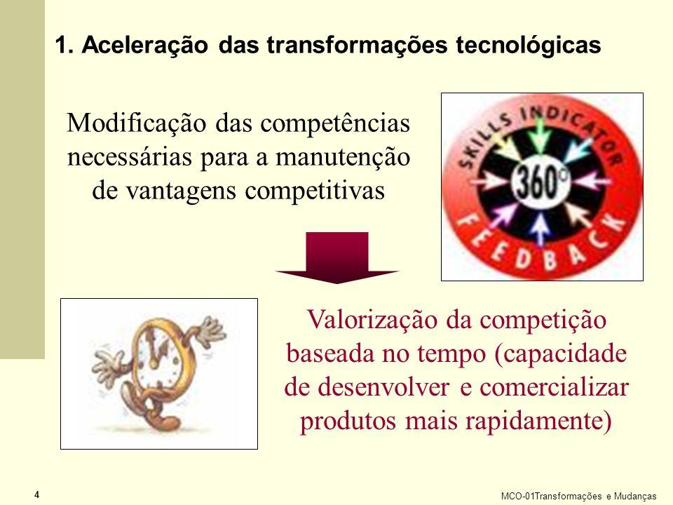 MCO-01Transformações e Mudanças 25 Mudanças e Transformações Pressão sobre as Organizações Organização Competitiva Mudanças Organizacionais MUDANÇAS NA ARQUITERURA ORGANIZACIONAL Forma pelo qual os esforços da empresa são organizados: sistemas, estruturas, processos de administração, estratégias, etc, que constituem o modus operandi da organização...
