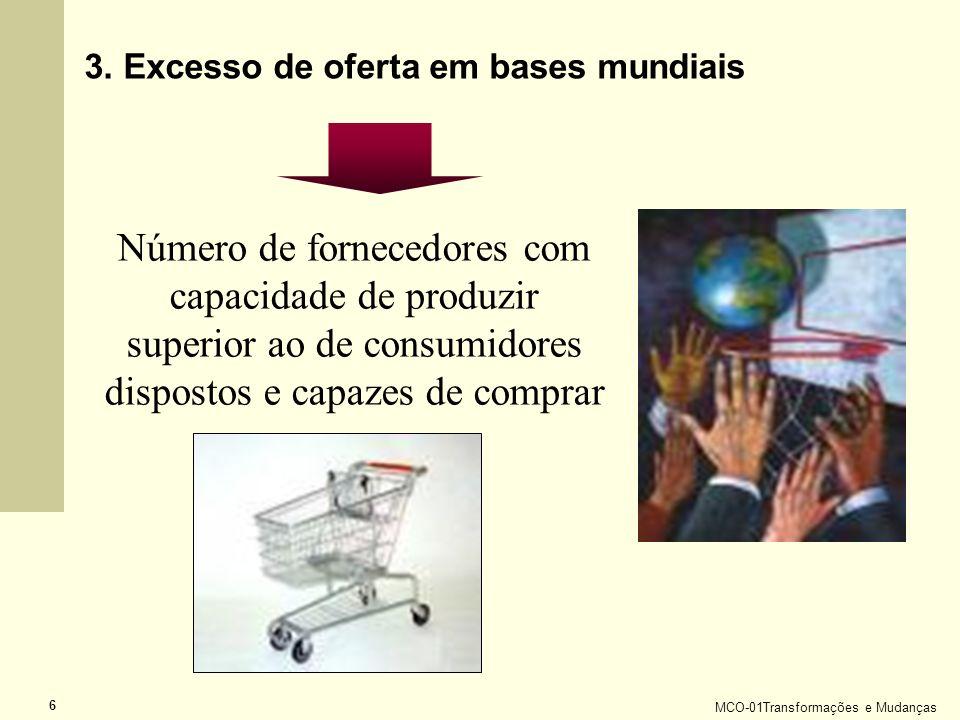 MCO-01Transformações e Mudanças 6 3. Excesso de oferta em bases mundiais Número de fornecedores com capacidade de produzir superior ao de consumidores