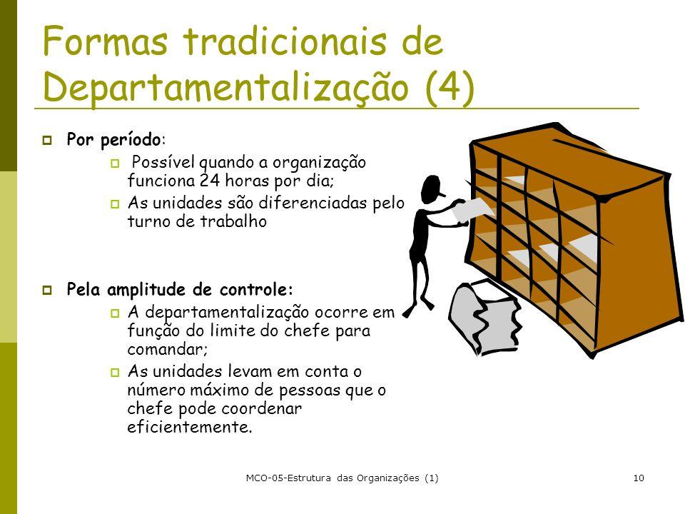 MCO-05-Estrutura das Organizações (1)10 Por período: Possível quando a organização funciona 24 horas por dia; As unidades são diferenciadas pelo turno