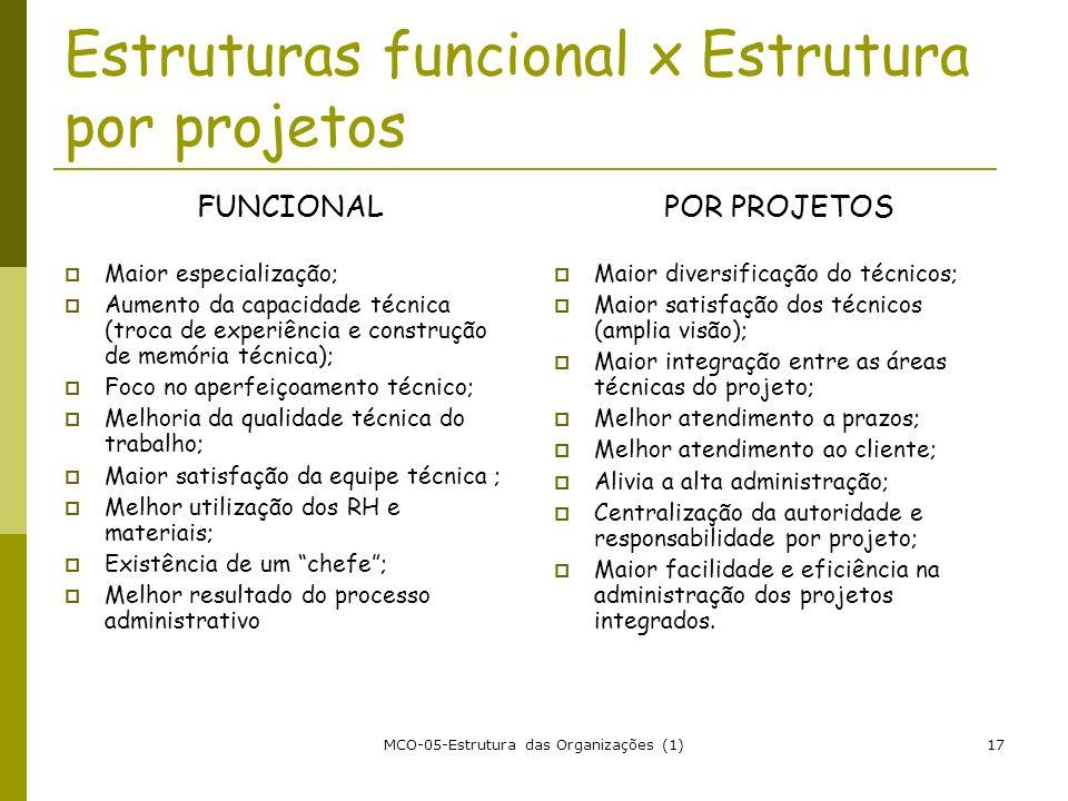 MCO-05-Estrutura das Organizações (1)17 Estruturas funcional x Estrutura por projetos FUNCIONAL Maior especialização; Aumento da capacidade técnica (t