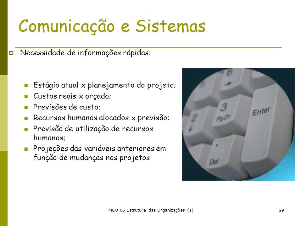MCO-05-Estrutura das Organizações (1)29 Comunicação e Sistemas Necessidade de informações rápidas: Estágio atual x planejamento do projeto; Custos rea