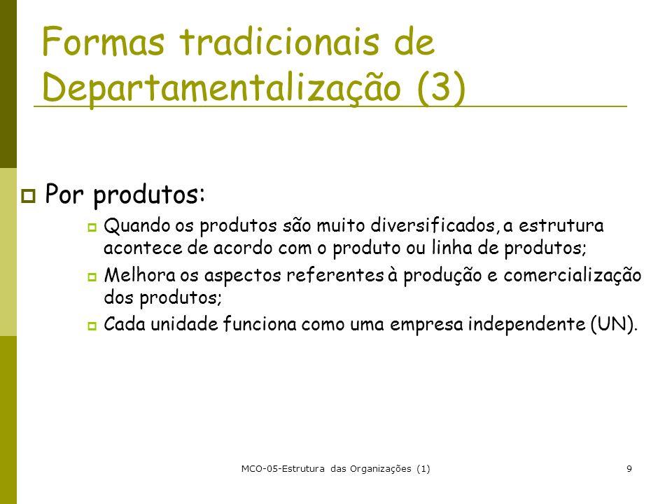 MCO-05-Estrutura das Organizações (1)9 Por produtos: Quando os produtos são muito diversificados, a estrutura acontece de acordo com o produto ou linh