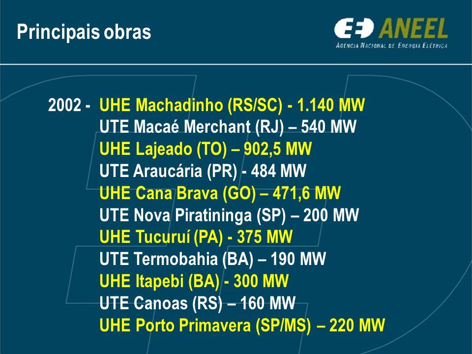 2002 - UHE Machadinho (RS/SC) - 1.140 MW UTE Macaé Merchant (RJ) – 540 MW UHE Lajeado (TO) – 902,5 MW UTE Araucária (PR) - 484 MW UHE Cana Brava (GO)