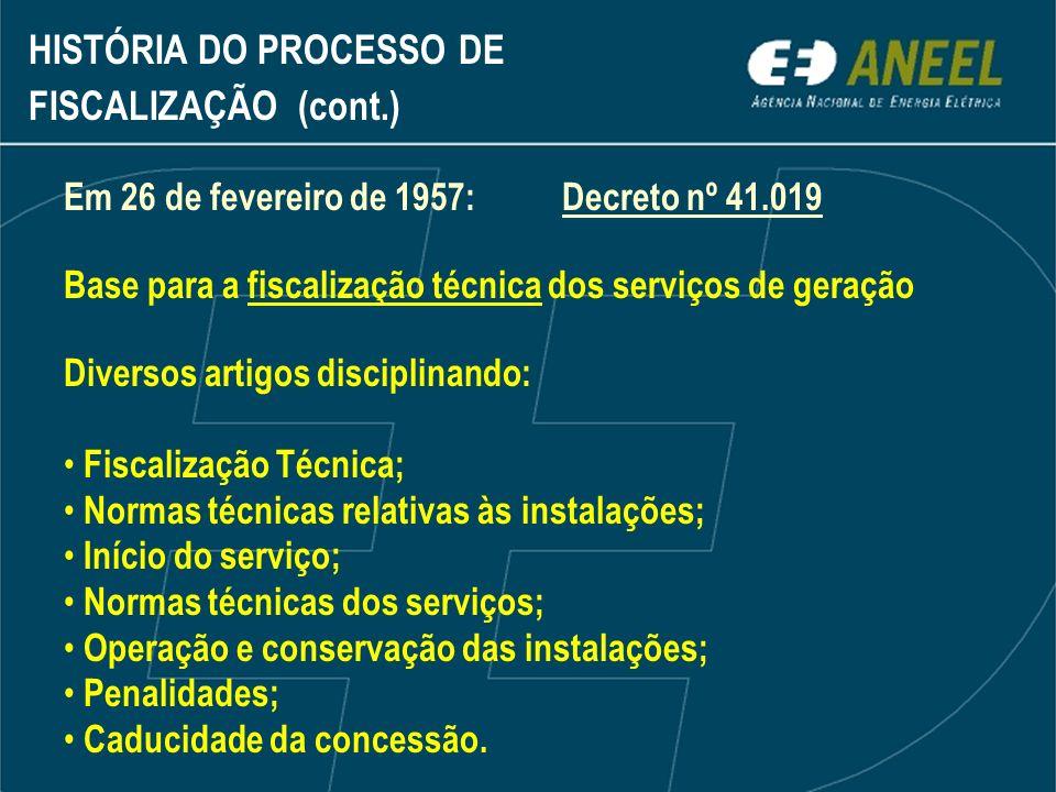 Em 26 de fevereiro de 1957: Decreto nº 41.019 Base para a fiscalização técnica dos serviços de geração Diversos artigos disciplinando: Fiscalização Té