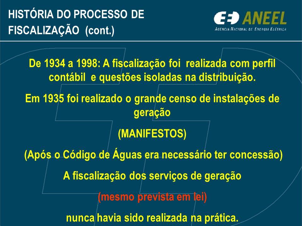 Órgãos de Regulação e Fiscalização 1920 - Comissão de Estudos de Forças Hidráulicas do Serviço Geológico e Mineralógico do Brasil (M.
