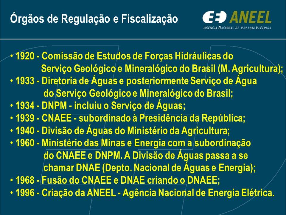 Criação da Agência Nacional de Energia Elétrica – ANEEL Lei nº 9.427, de 26 de dezembro de 1996; Decreto nº 2.335, de 06 de outubro de 1997; Início das atividades: 02 de dezembro de 1997