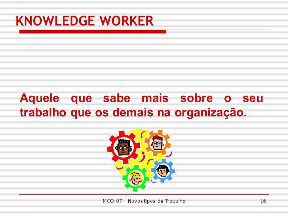 MCO-07 - Novos tipos de Trabalho17 TERCEIRIZAR É transferir para outras empresas atividades não essenciais de determinada empresa.