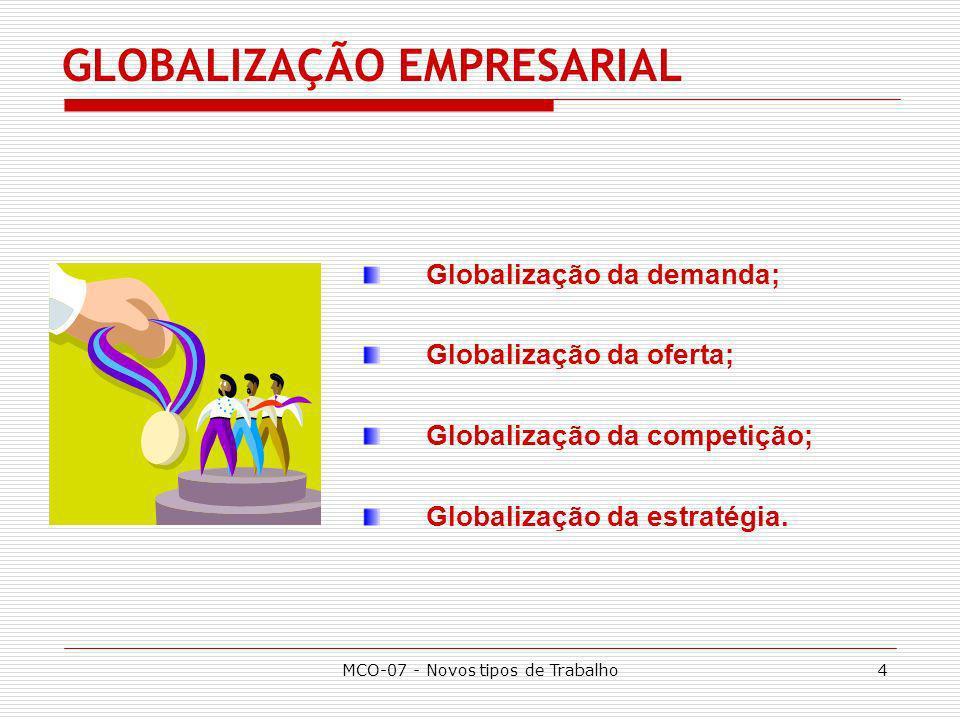 MCO-07 - Novos tipos de Trabalho5 VANTAGENS DA GLOBALIZAÇÃO Livre comércio de mercadorias; Livre fluxo de recursos financeiros; Aumento do fluxo de informações.
