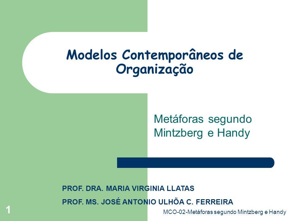 MCO-02-Metáforas segundo Mintzberg e Handy 2 Metáforas segundo Mintzberg Há sete tipos ou configurações de organizações.