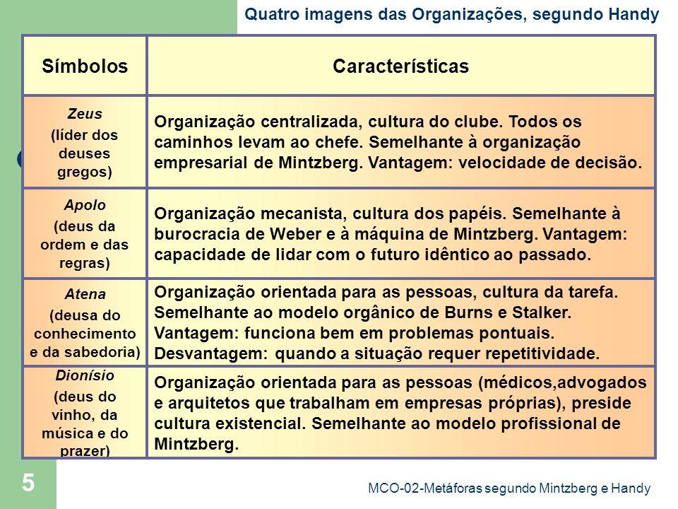 MCO-02-Metáforas segundo Mintzberg e Handy 5 Organização orientada para as pessoas (médicos,advogados e arquitetos que trabalham em empresas próprias)