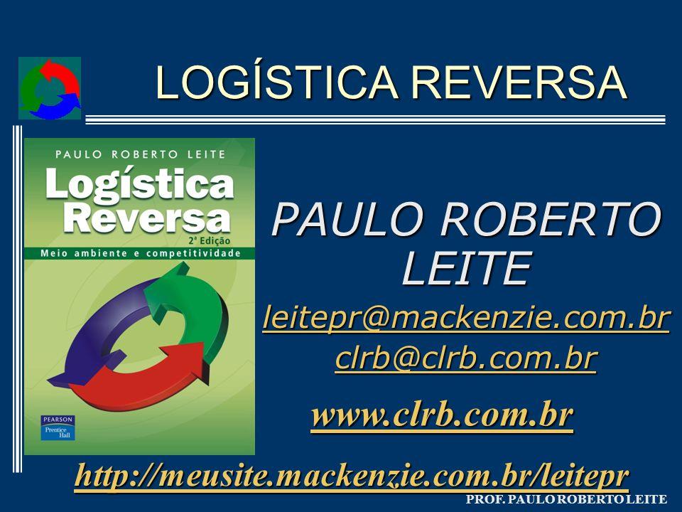 PROF. PAULO ROBERTO LEITE LOGÍSTICA REVERSA LOGÍSTICA REVERSA PAULO ROBERTO LEITE leitepr@mackenzie.com.br clrb@clrb.com.br http://meusite.mackenzie.c