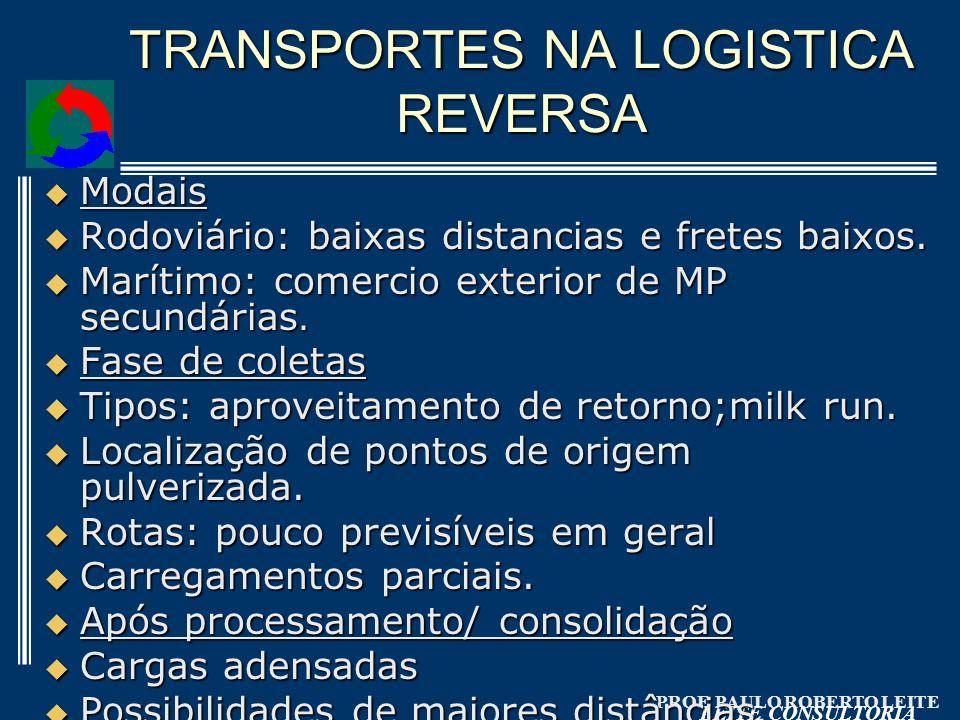 PROF. PAULO ROBERTO LEITE LEITE CONSULTORIA TRANSPORTES NA LOGISTICA REVERSA Modais Modais Rodoviário: baixas distancias e fretes baixos. Rodoviário: