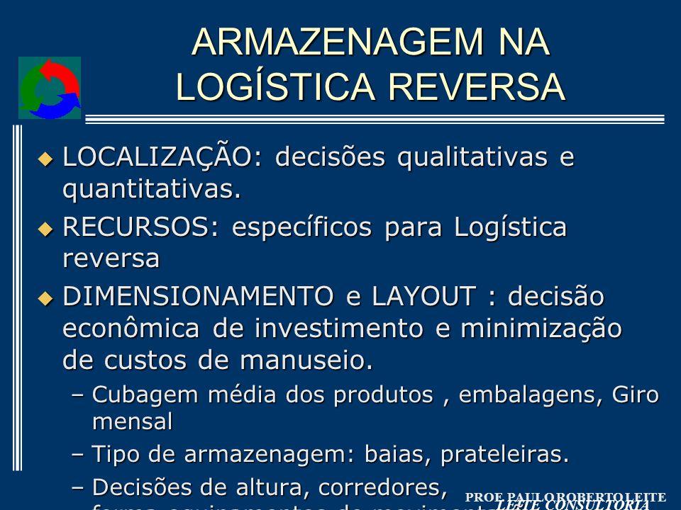 PROF. PAULO ROBERTO LEITE LEITE CONSULTORIA ARMAZENAGEM NA LOGÍSTICA REVERSA LOCALIZAÇÃO: decisões qualitativas e quantitativas. LOCALIZAÇÃO: decisões