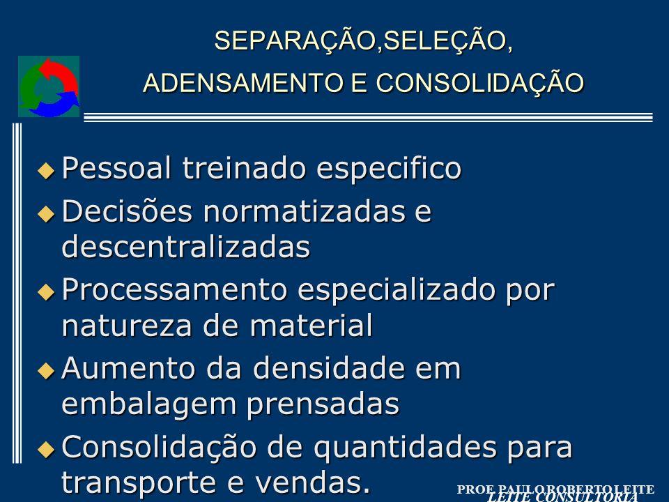 PROF. PAULO ROBERTO LEITE LEITE CONSULTORIA SEPARAÇÃO,SELEÇÃO, ADENSAMENTO E CONSOLIDAÇÃO Pessoal treinado especifico Pessoal treinado especifico Deci