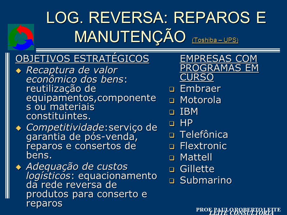 PROF. PAULO ROBERTO LEITE LEITE CONSULTORIA LOG. REVERSA: REPAROS E MANUTENÇÃO (Toshiba – UPS ) (Toshiba – UPS ) (Toshiba – UPS ) EMPRESAS COM PROGRAM