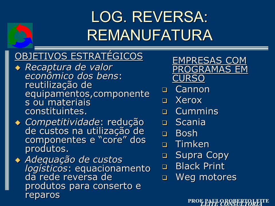 PROF. PAULO ROBERTO LEITE LEITE CONSULTORIA LOG. REVERSA: REMANUFATURA EMPRESAS COM PROGRAMAS EM CURSO Cannon Cannon Xerox Xerox Cummins Cummins Scani