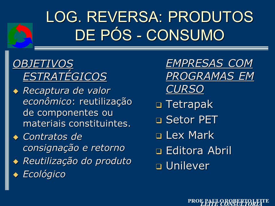PROF. PAULO ROBERTO LEITE LEITE CONSULTORIA LOG. REVERSA: PRODUTOS DE PÓS - CONSUMO OBJETIVOS ESTRATÉGICOS Recaptura de valor econômico: reutilização