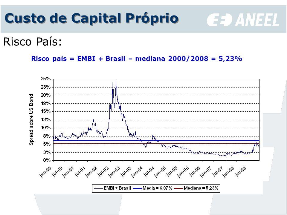 Custo de Capital Próprio Risco País: Risco país = EMBI + Brasil – mediana 2000/2008 = 5,23%