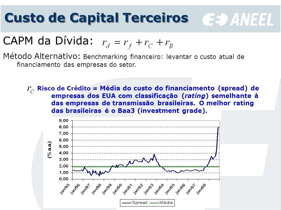 Custo de Capital Terceiros CAPM da Dívida: Método Alternativo: Benchmarking financeiro: levantar o custo atual de financiamento das empresas do setor.