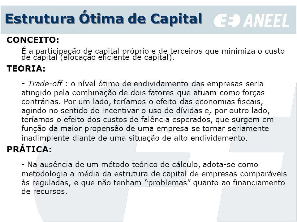 Estrutura Ótima de Capital CONCEITO: É a participação de capital próprio e de terceiros que minimiza o custo de capital (alocação eficiente de capital