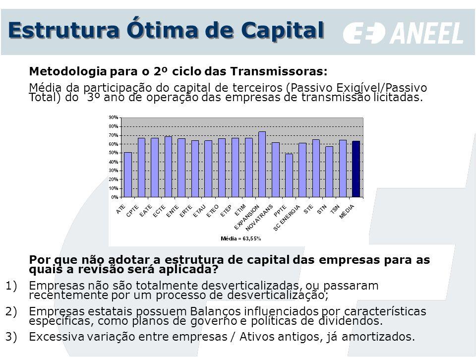 Estrutura Ótima de Capital Metodologia para o 2º ciclo das Transmissoras: Média da participação do capital de terceiros (Passivo Exigível/Passivo Tota