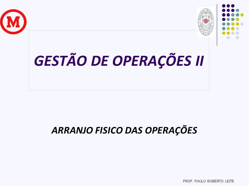 GESTÃO DE OPERAÇÕES II ARRANJO FISICO DAS OPERAÇÕES PROF. PAULO ROBERTO LEITE