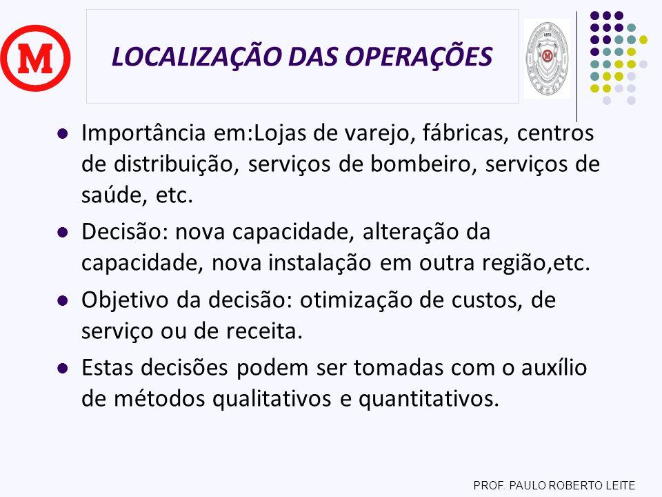 LOCALIZAÇÃO DAS OPERAÇÕES Importância em:Lojas de varejo, fábricas, centros de distribuição, serviços de bombeiro, serviços de saúde, etc. Decisão: no