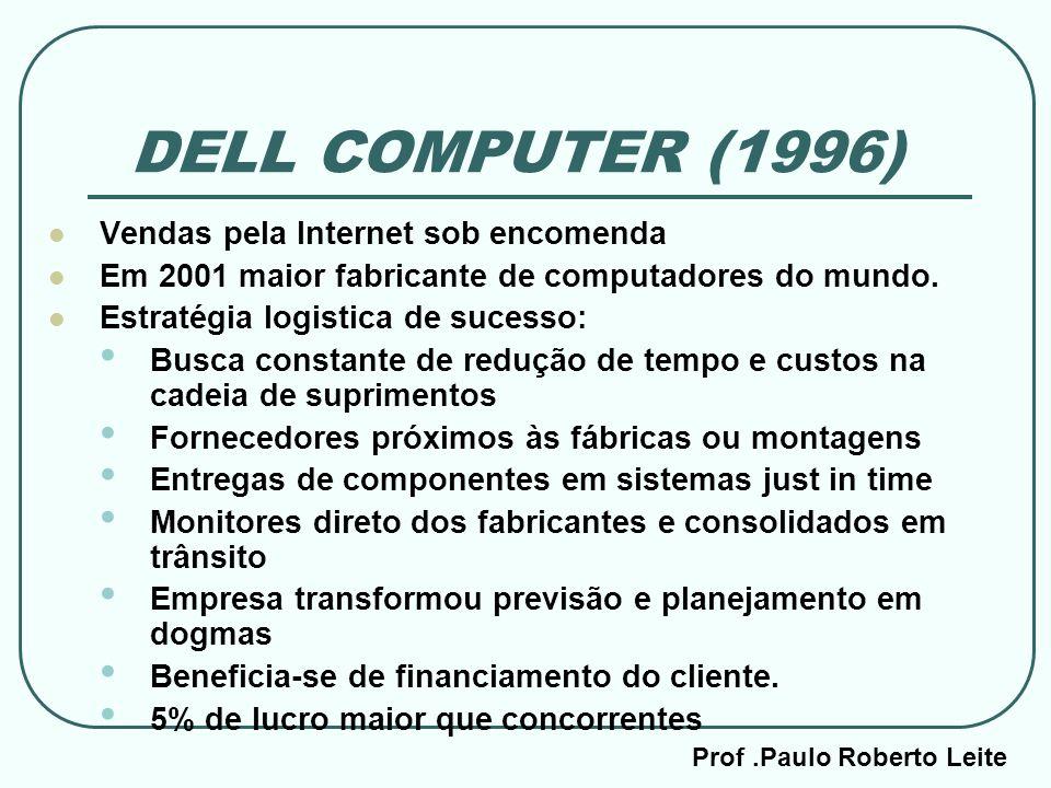Prof.Paulo Roberto Leite DELL COMPUTER (1996) Vendas pela Internet sob encomenda Em 2001 maior fabricante de computadores do mundo. Estratégia logisti