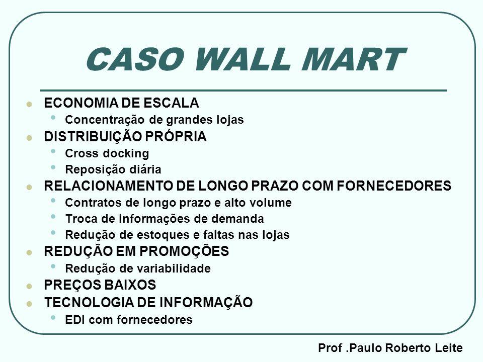 Prof.Paulo Roberto Leite CASO WALL MART ECONOMIA DE ESCALA Concentração de grandes lojas DISTRIBUIÇÃO PRÓPRIA Cross docking Reposição diária RELACIONA