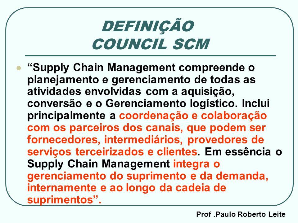 Prof.Paulo Roberto Leite DEFINIÇÃO COUNCIL SCM Supply Chain Management compreende o planejamento e gerenciamento de todas as atividades envolvidas com