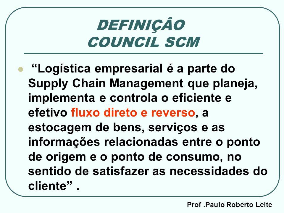Prof.Paulo Roberto Leite DEFINIÇÂO COUNCIL SCM Logística empresarial é a parte do Supply Chain Management que planeja, implementa e controla o eficien