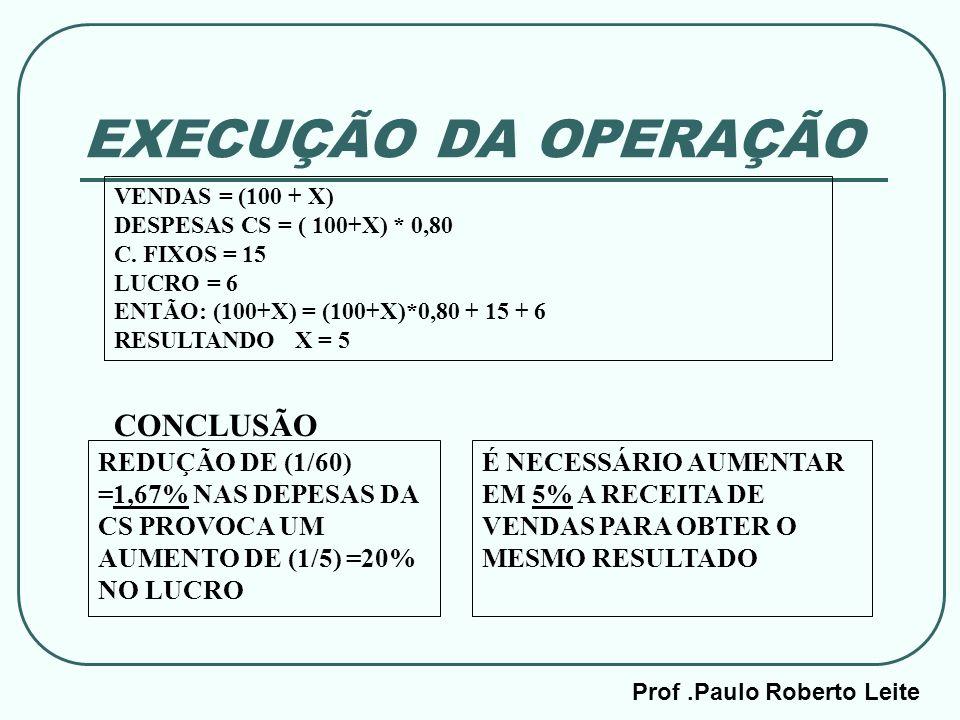Prof.Paulo Roberto Leite EXECUÇÃO DA OPERAÇÃO VENDAS = (100 + X) DESPESAS CS = ( 100+X) * 0,80 C. FIXOS = 15 LUCRO = 6 ENTÃO: (100+X) = (100+X)*0,80 +