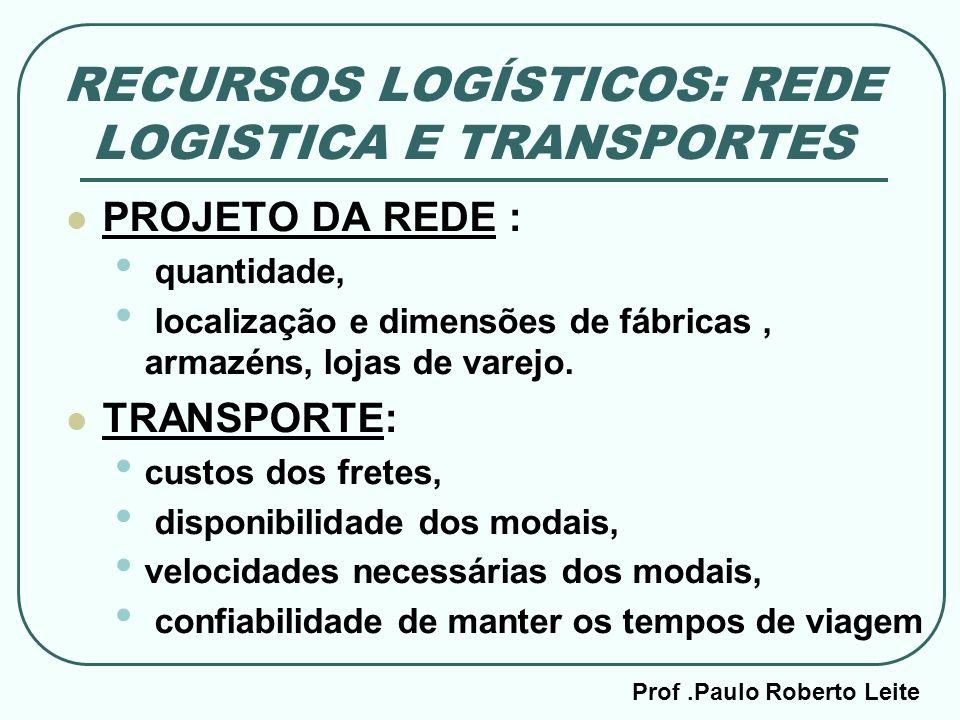 Prof.Paulo Roberto Leite RECURSOS LOGÍSTICOS: REDE LOGISTICA E TRANSPORTES PROJETO DA REDE : quantidade, localização e dimensões de fábricas, armazéns