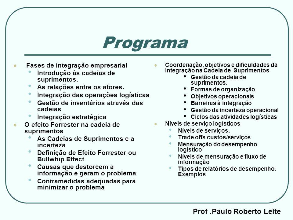 Prof.Paulo Roberto Leite Programa Fases de integração empresarial Introdução às cadeias de suprimentos. As relações entre os atores. Integração das op
