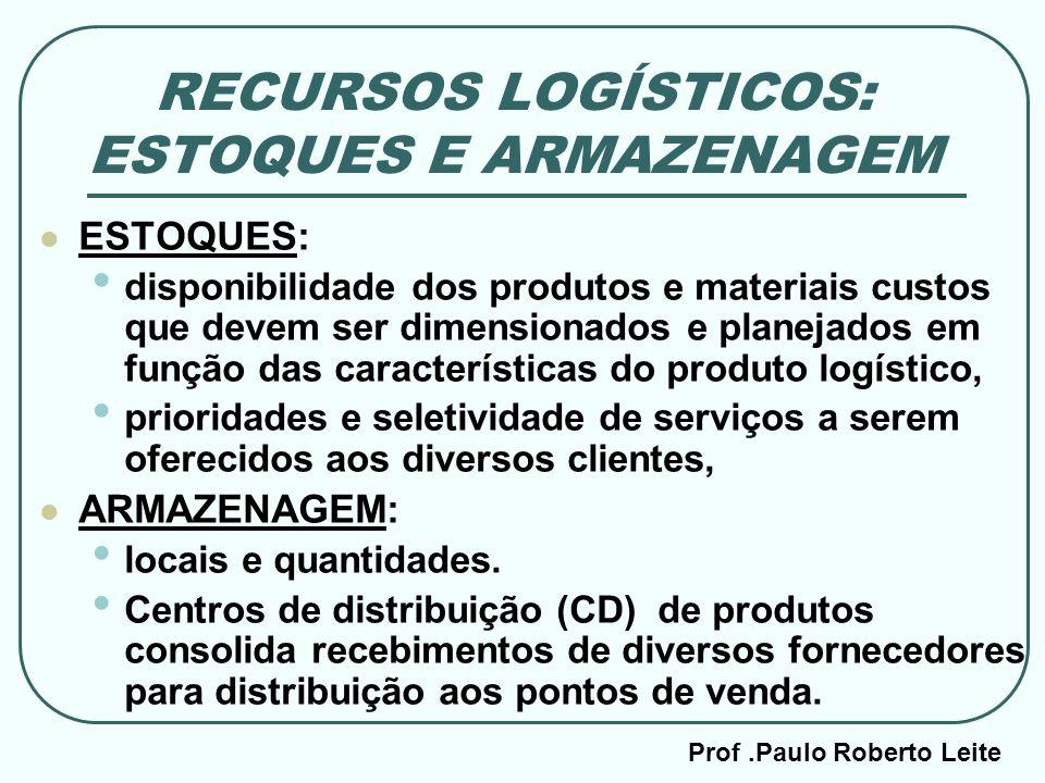 Prof.Paulo Roberto Leite RECURSOS LOGÍSTICOS: ESTOQUES E ARMAZENAGEM ESTOQUES: disponibilidade dos produtos e materiais custos que devem ser dimension
