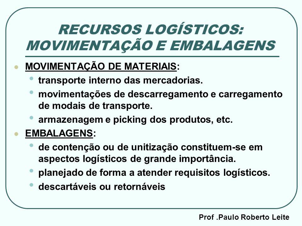 Prof.Paulo Roberto Leite RECURSOS LOGÍSTICOS: MOVIMENTAÇÃO E EMBALAGENS MOVIMENTAÇÃO DE MATERIAIS: transporte interno das mercadorias. movimentações d