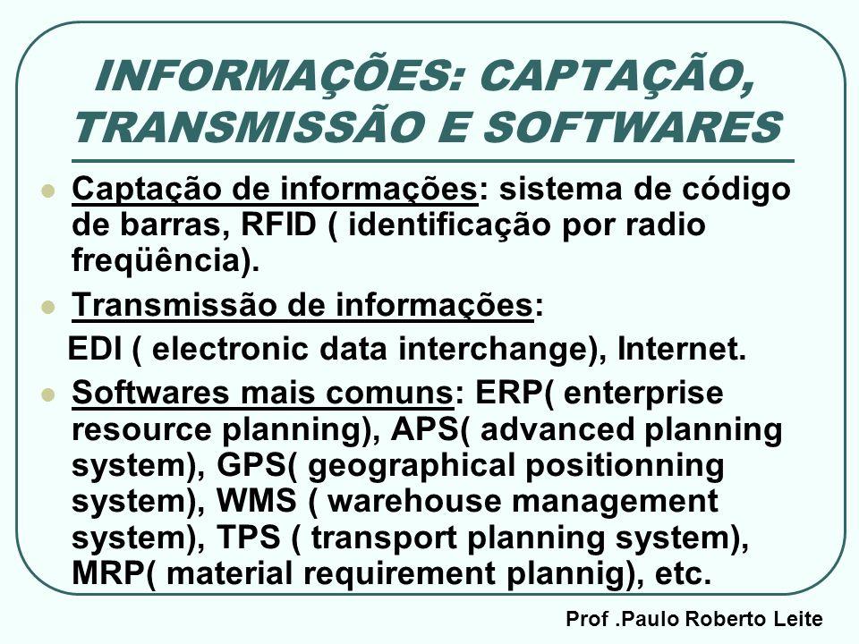 Prof.Paulo Roberto Leite INFORMAÇÕES: CAPTAÇÃO, TRANSMISSÃO E SOFTWARES Captação de informações: sistema de código de barras, RFID ( identificação por