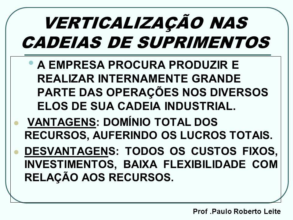 Prof.Paulo Roberto Leite VERTICALIZAÇÃO NAS CADEIAS DE SUPRIMENTOS A EMPRESA PROCURA PRODUZIR E REALIZAR INTERNAMENTE GRANDE PARTE DAS OPERAÇÕES NOS D
