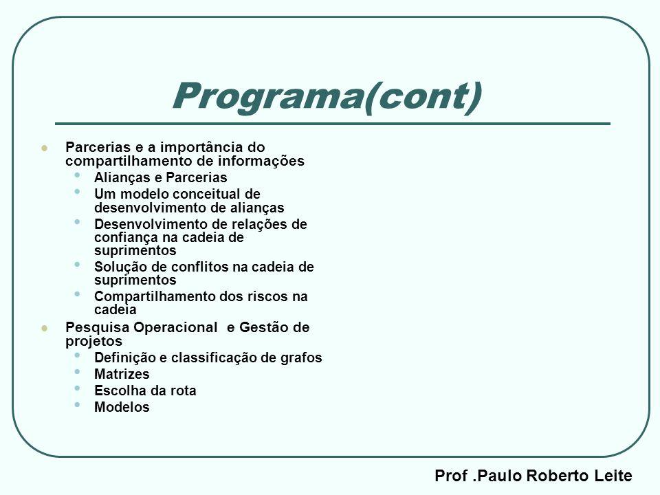 Prof.Paulo Roberto Leite Programa(cont) Parcerias e a importância do compartilhamento de informações Alianças e Parcerias Um modelo conceitual de dese