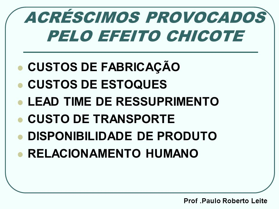 Prof.Paulo Roberto Leite ACRÉSCIMOS PROVOCADOS PELO EFEITO CHICOTE CUSTOS DE FABRICAÇÃO CUSTOS DE ESTOQUES LEAD TIME DE RESSUPRIMENTO CUSTO DE TRANSPO