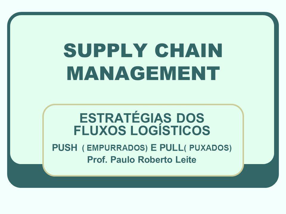 SUPPLY CHAIN MANAGEMENT ESTRATÉGIAS DOS FLUXOS LOGÍSTICOS PUSH ( EMPURRADOS) E PULL ( PUXADOS) Prof. Paulo Roberto Leite