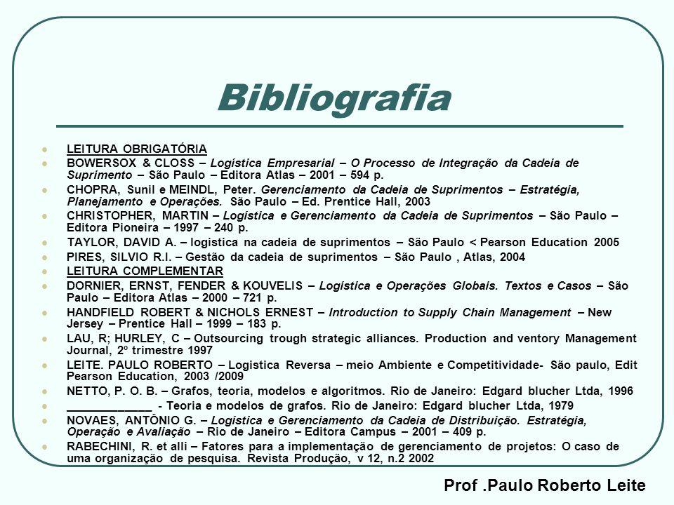 Prof.Paulo Roberto Leite Bibliografia LEITURA OBRIGATÓRIA BOWERSOX & CLOSS – Logística Empresarial – O Processo de Integração da Cadeia de Suprimento